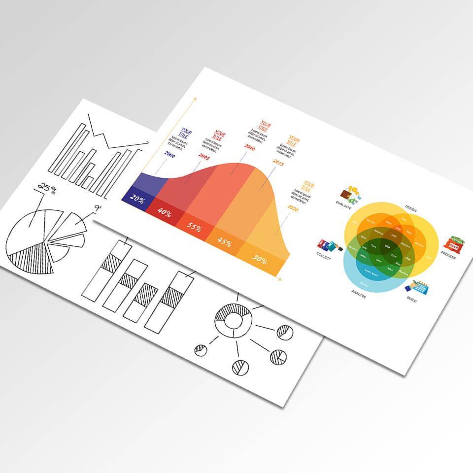 powerpoint agentur infografik infographic professionelle vorlagen content erstellung werbeagentur berlin corporate design